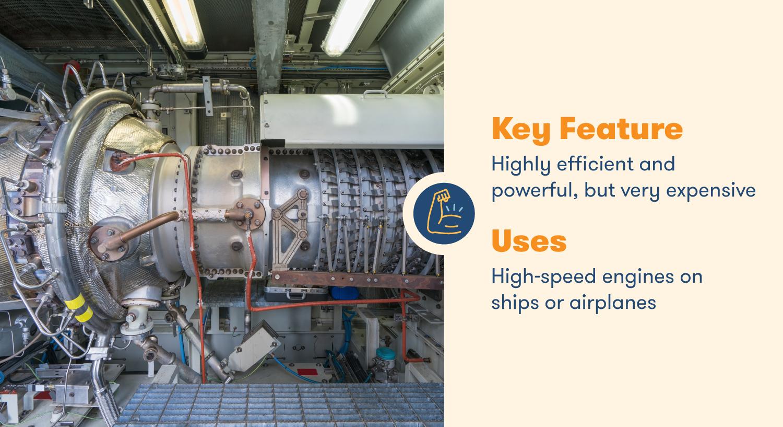 Осевые воздушные компрессоры - это высокоэффективные, но дорогие компрессоры, используемые для высокоскоростных двигателей на судах и самолетах.