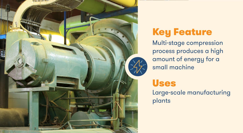 Центробежные компрессоры производят большое количество энергии для крупных производственных предприятий.