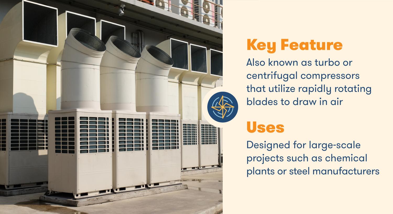 Динамические компрессоры используют быстро вращающиеся лопасти для втягивания воздуха в крупномасштабных строительных проектах.