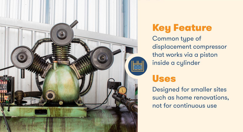 Поршневые компрессоры работают через поршень внутри цилиндра, предназначенного для небольших площадок и не непрерывного использования.
